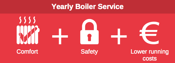 Yearly boiler service benefits
